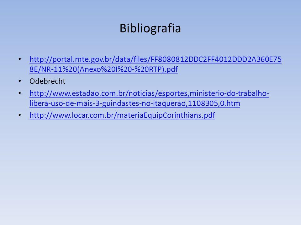 Bibliografia http://portal.mte.gov.br/data/files/FF8080812DDC2FF4012DDD2A360E758E/NR-11%20(Anexo%20I%20-%20RTP).pdf.