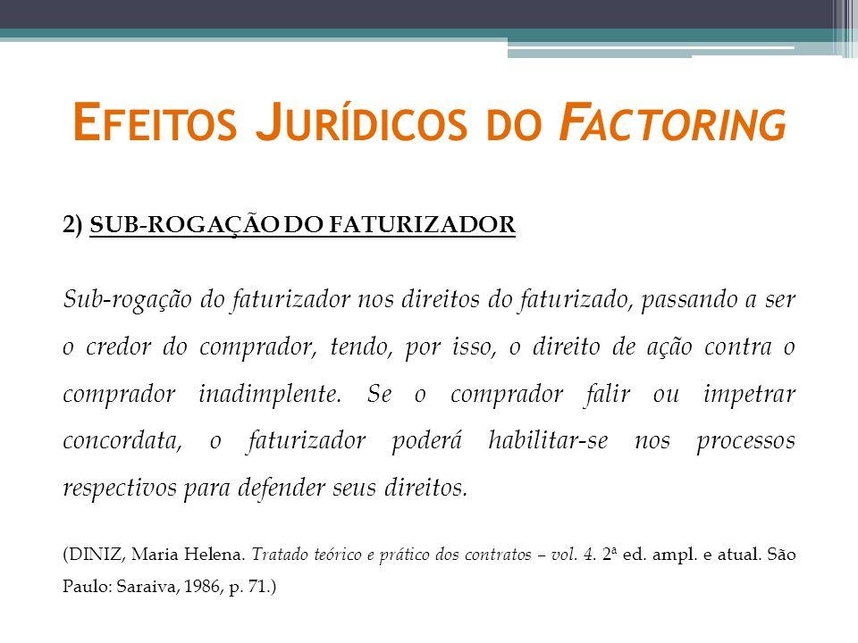 Efeitos Jurídicos do Factoring