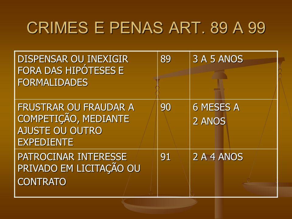 CRIMES E PENAS ART. 89 A 99 DISPENSAR OU INEXIGIR FORA DAS HIPÓTESES E FORMALIDADES. 89. 3 A 5 ANOS.