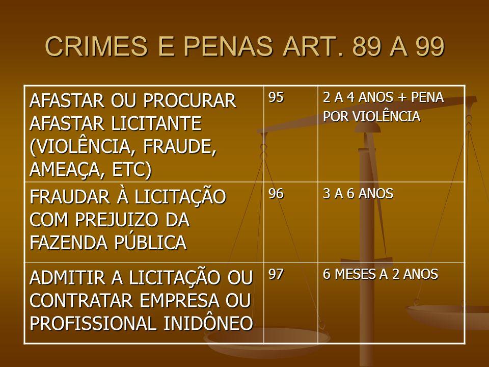 CRIMES E PENAS ART. 89 A 99 AFASTAR OU PROCURAR AFASTAR LICITANTE (VIOLÊNCIA, FRAUDE, AMEAÇA, ETC) 95.