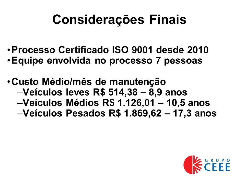 Considerações Finais Processo Certificado ISO 9001 desde 2010
