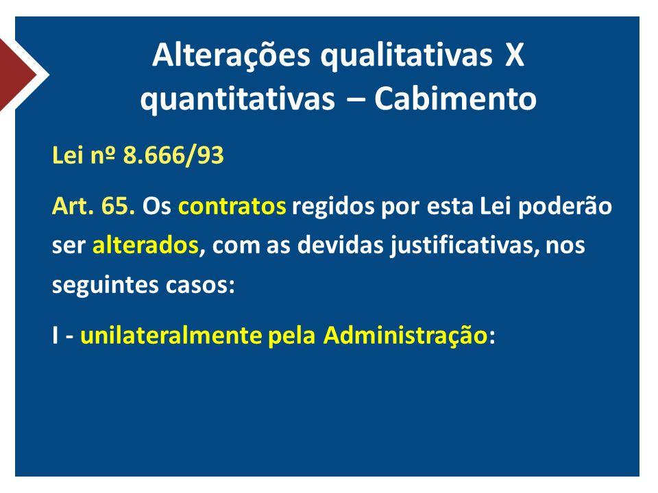 Alterações qualitativas X quantitativas – Cabimento