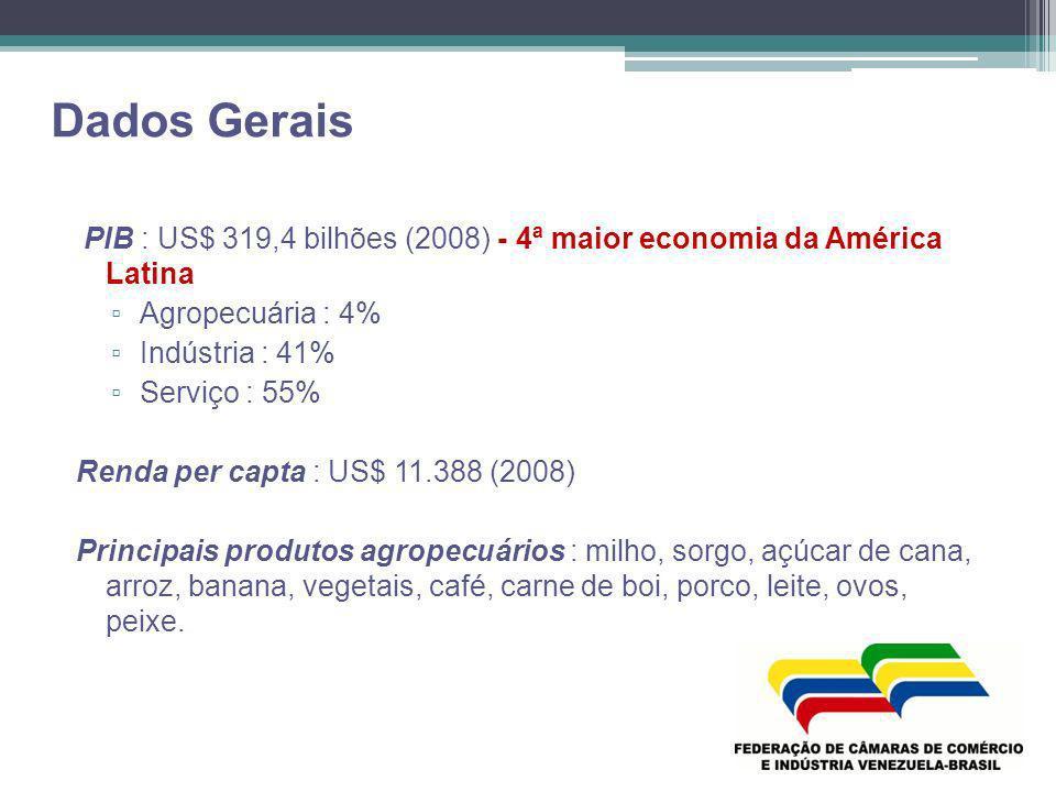 Dados Gerais PIB : US$ 319,4 bilhões (2008) - 4ª maior economia da América Latina. Agropecuária : 4%