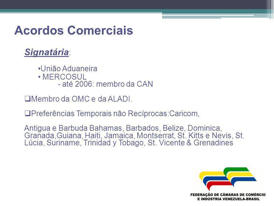 Acordos Comerciais Signatária: União Aduaneira MERCOSUL