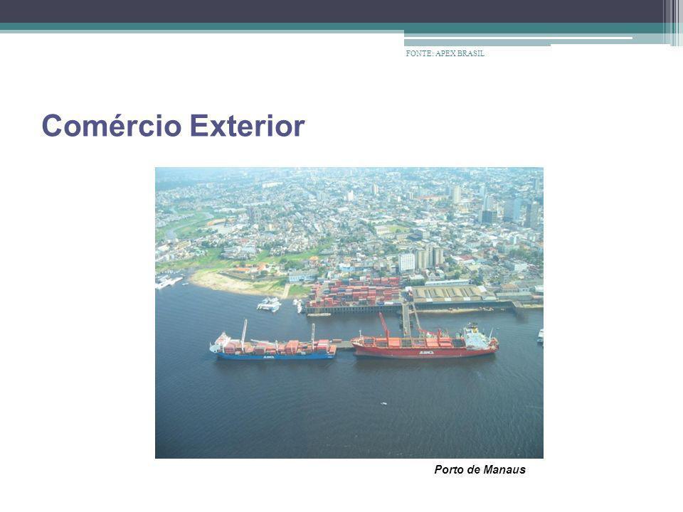 FONTE: APEX BRASIL Comércio Exterior Porto de Manaus