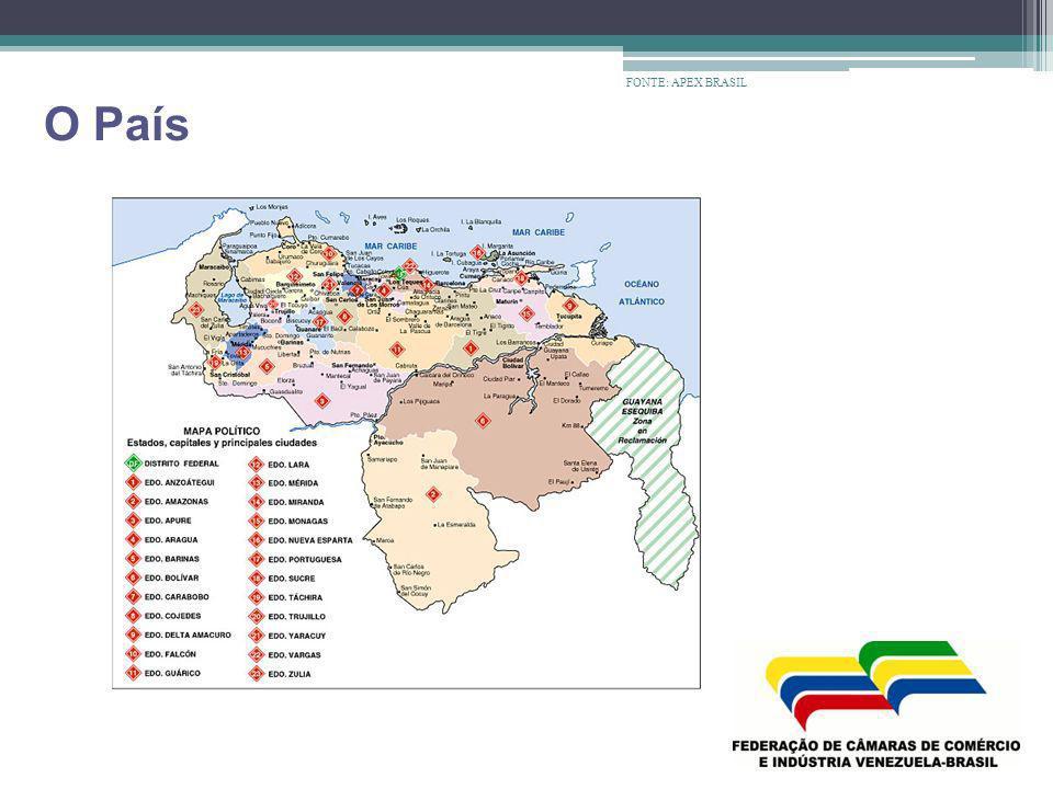 FONTE: APEX BRASIL O País