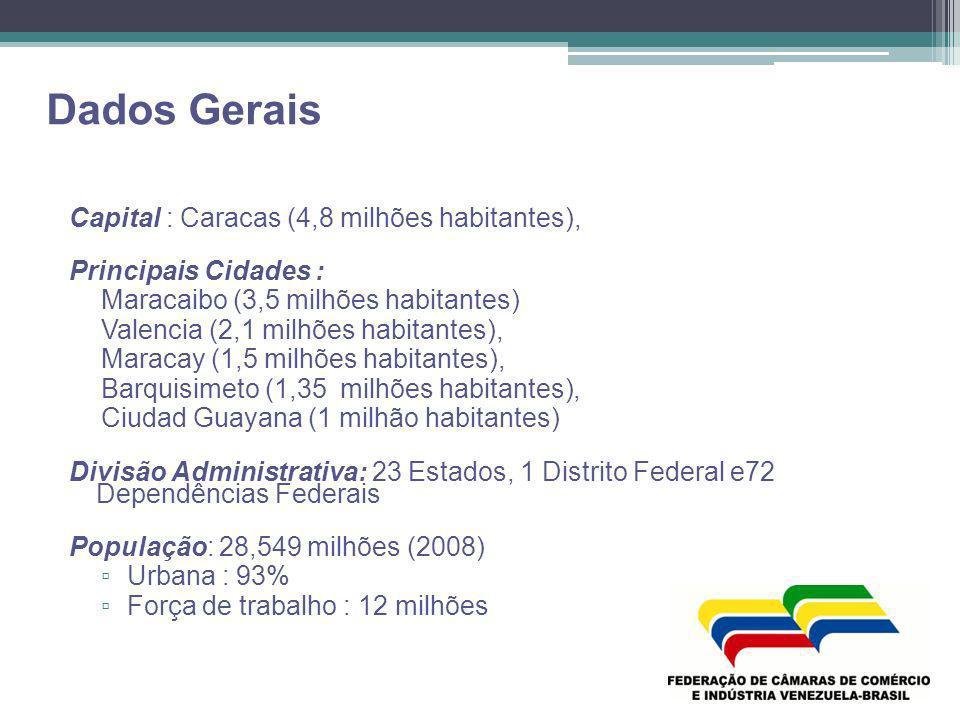 Dados Gerais Capital : Caracas (4,8 milhões habitantes), Principais Cidades : Maracaibo (3,5 milhões habitantes)