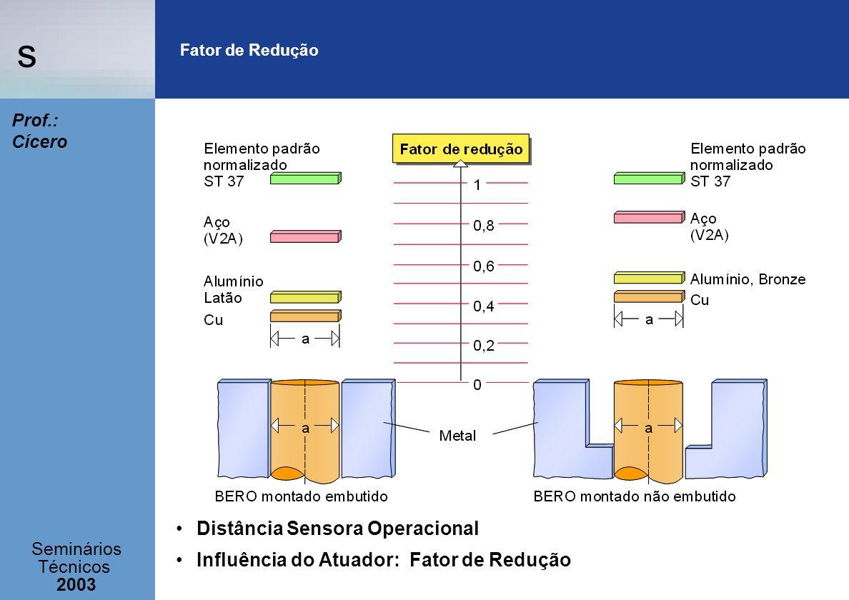 Distância Sensora Operacional Influência do Atuador: Fator de Redução