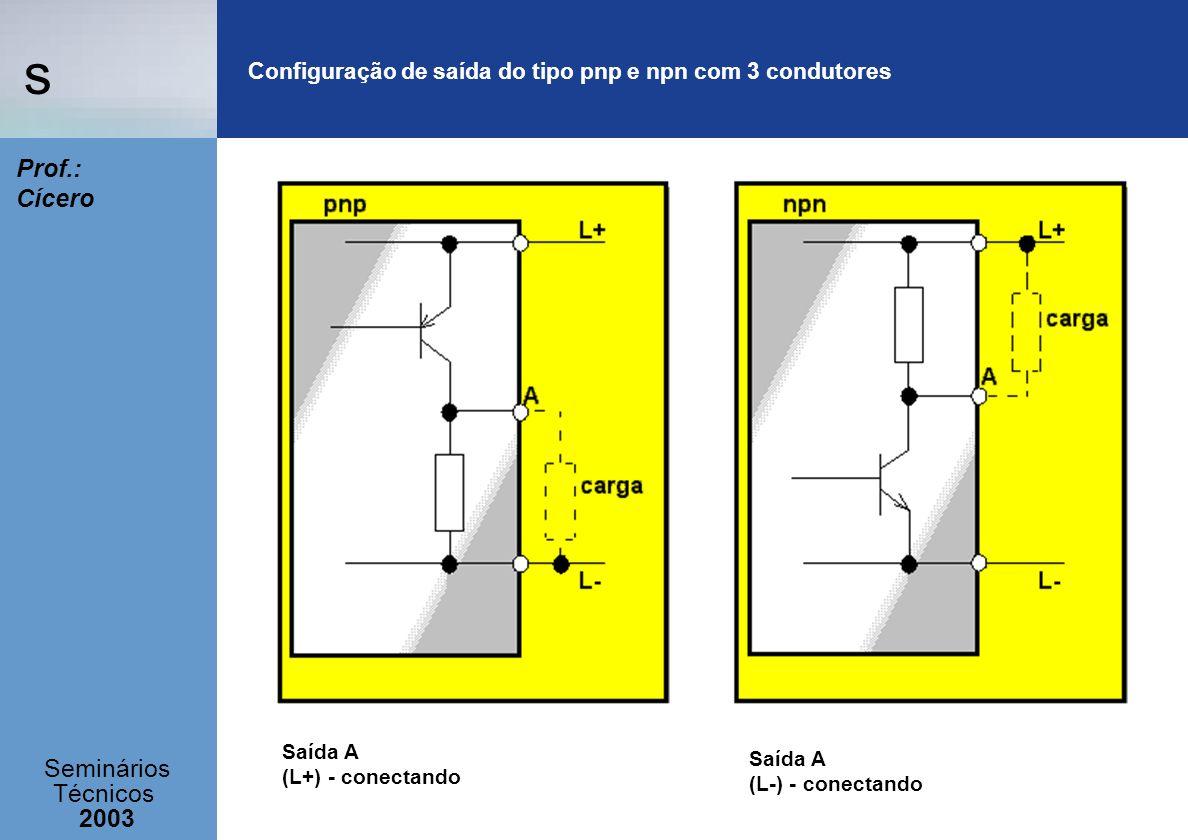 Configuração de saída do tipo pnp e npn com 3 condutores