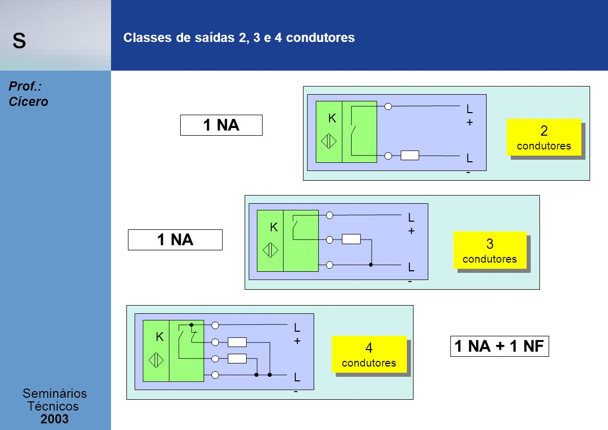 Classes de saídas 2, 3 e 4 condutores