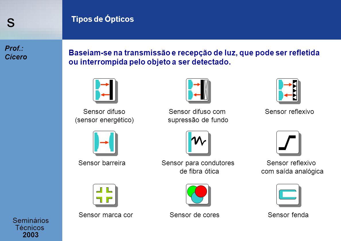 Tipos de Ópticos Baseiam-se na transmissão e recepção de luz, que pode ser refletida ou interrompida pelo objeto a ser detectado.