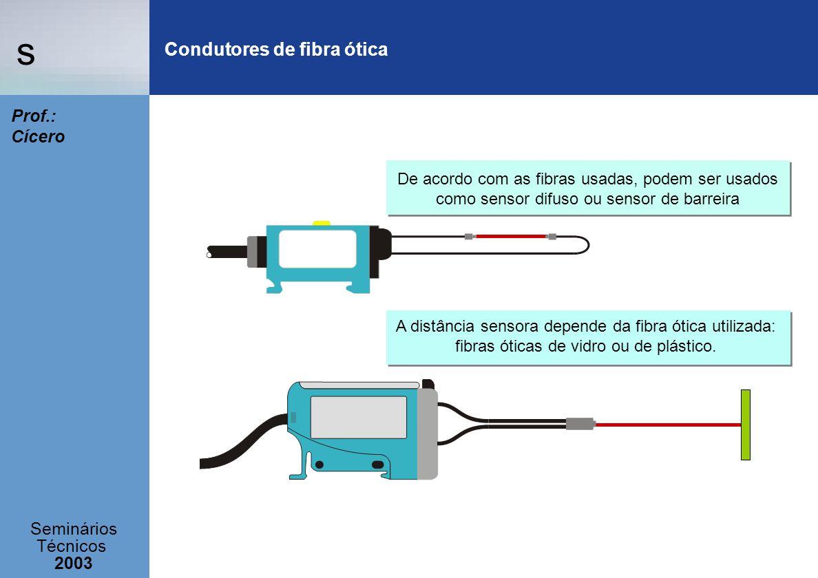 Condutores de fibra ótica