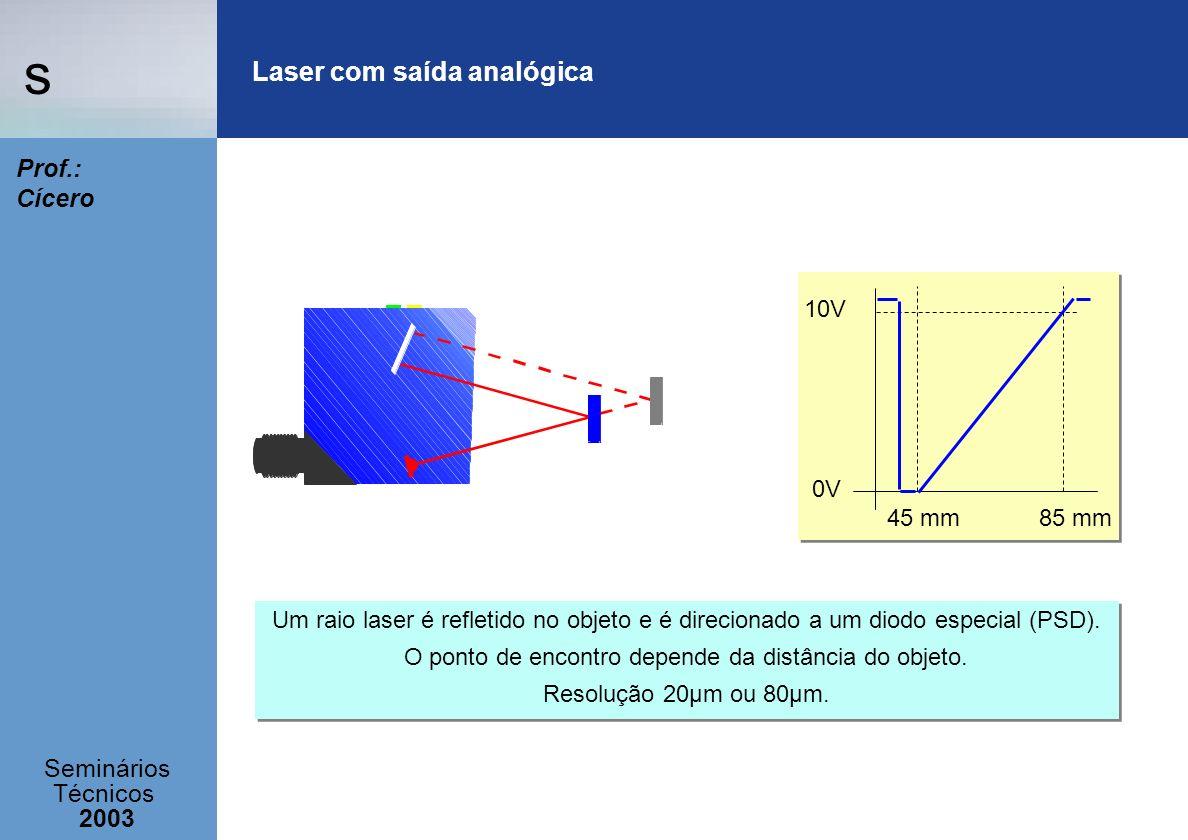 Laser com saída analógica