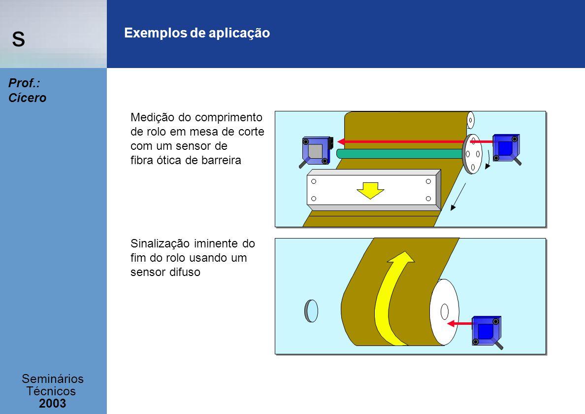 Exemplos de aplicação Medição do comprimento de rolo em mesa de corte