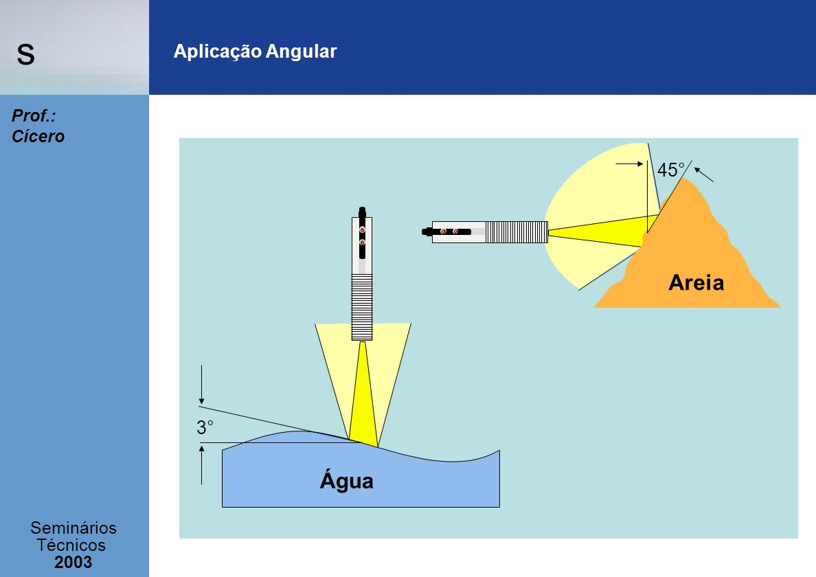 Aplicação Angular 3° Água Areia 45°