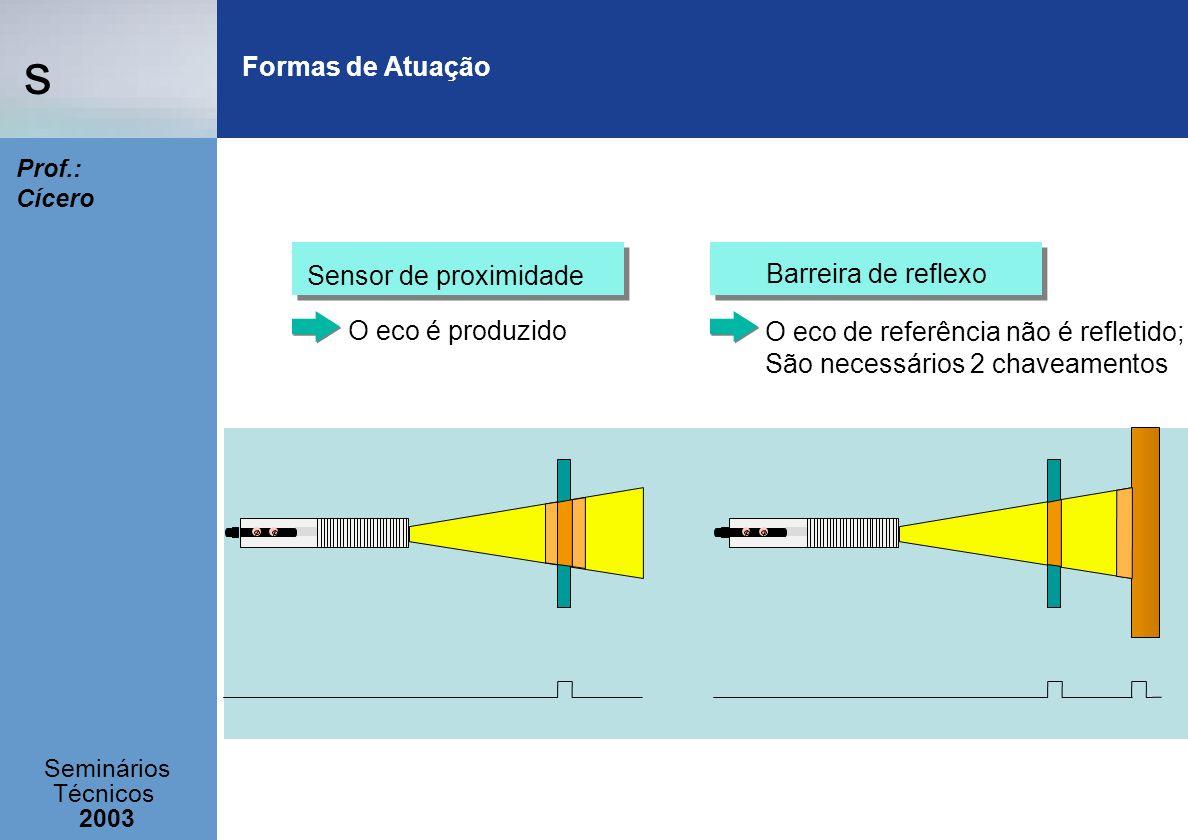 Formas de Atuação Sensor de proximidade. O eco é produzido. Barreira de reflexo. O eco de referência não é refletido;