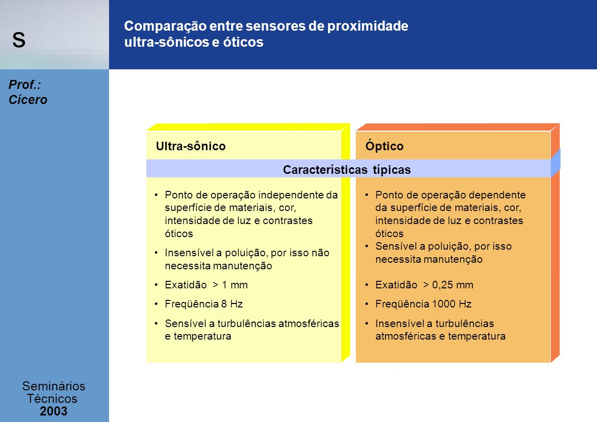 Comparação entre sensores de proximidade ultra-sônicos e óticos
