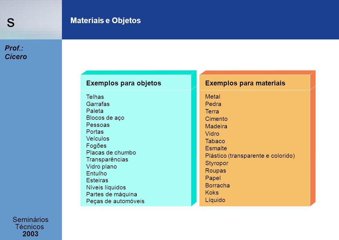Materiais e Objetos Exemplos para objetos Exemplos para materiais