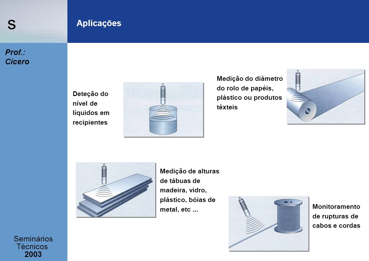 Aplicações Medição do diâmetro do rolo de papéis, plástico ou produtos têxteis. Deteção do nível de líquidos em recipientes.