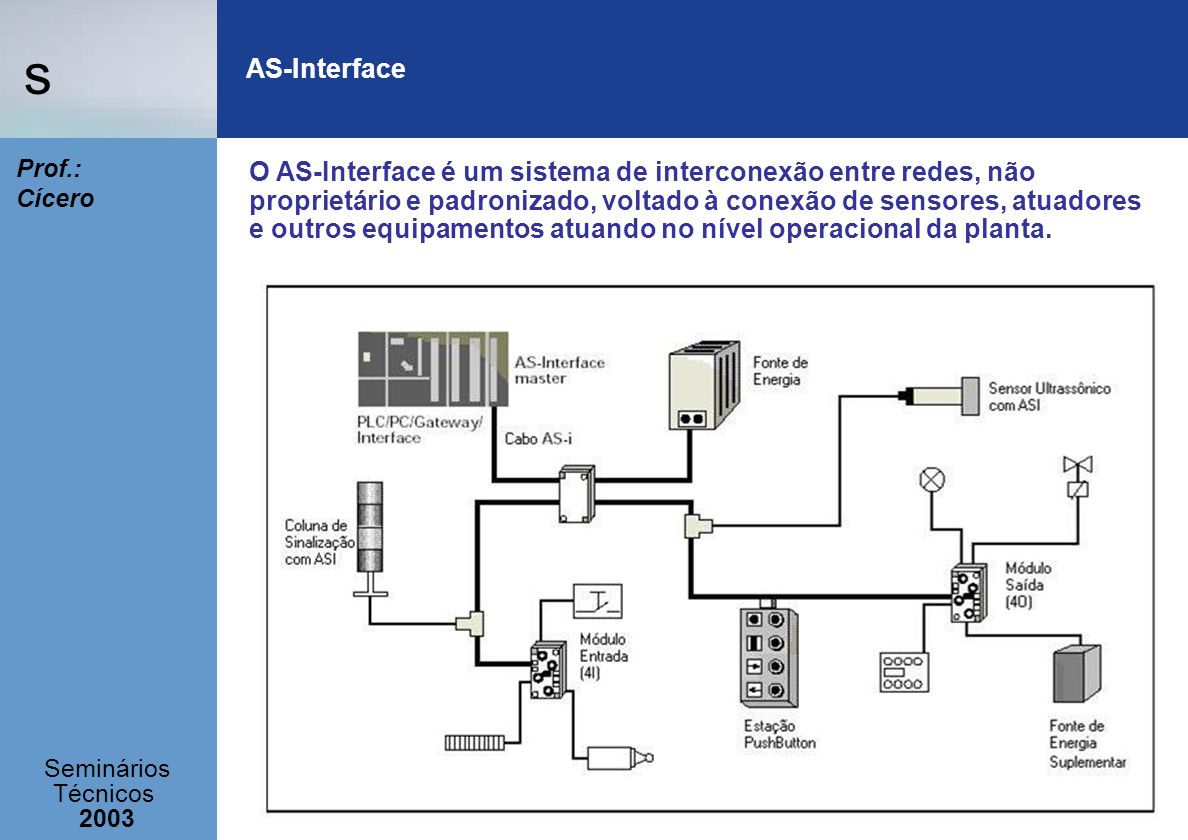 AS-Interface