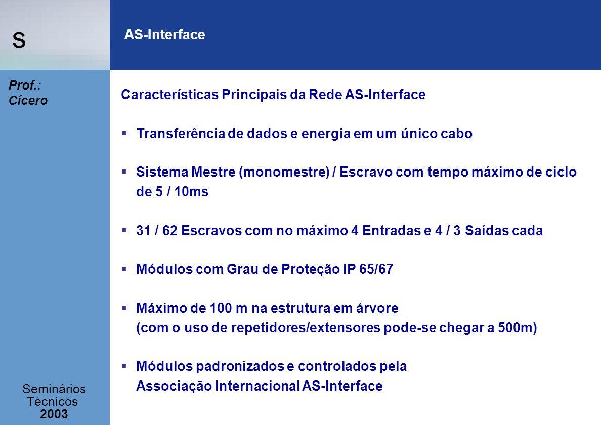 AS-Interface Características Principais da Rede AS-Interface. Transferência de dados e energia em um único cabo.