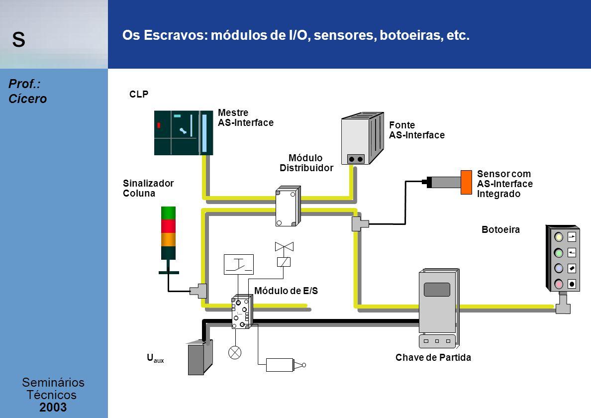 Os Escravos: módulos de I/O, sensores, botoeiras, etc.