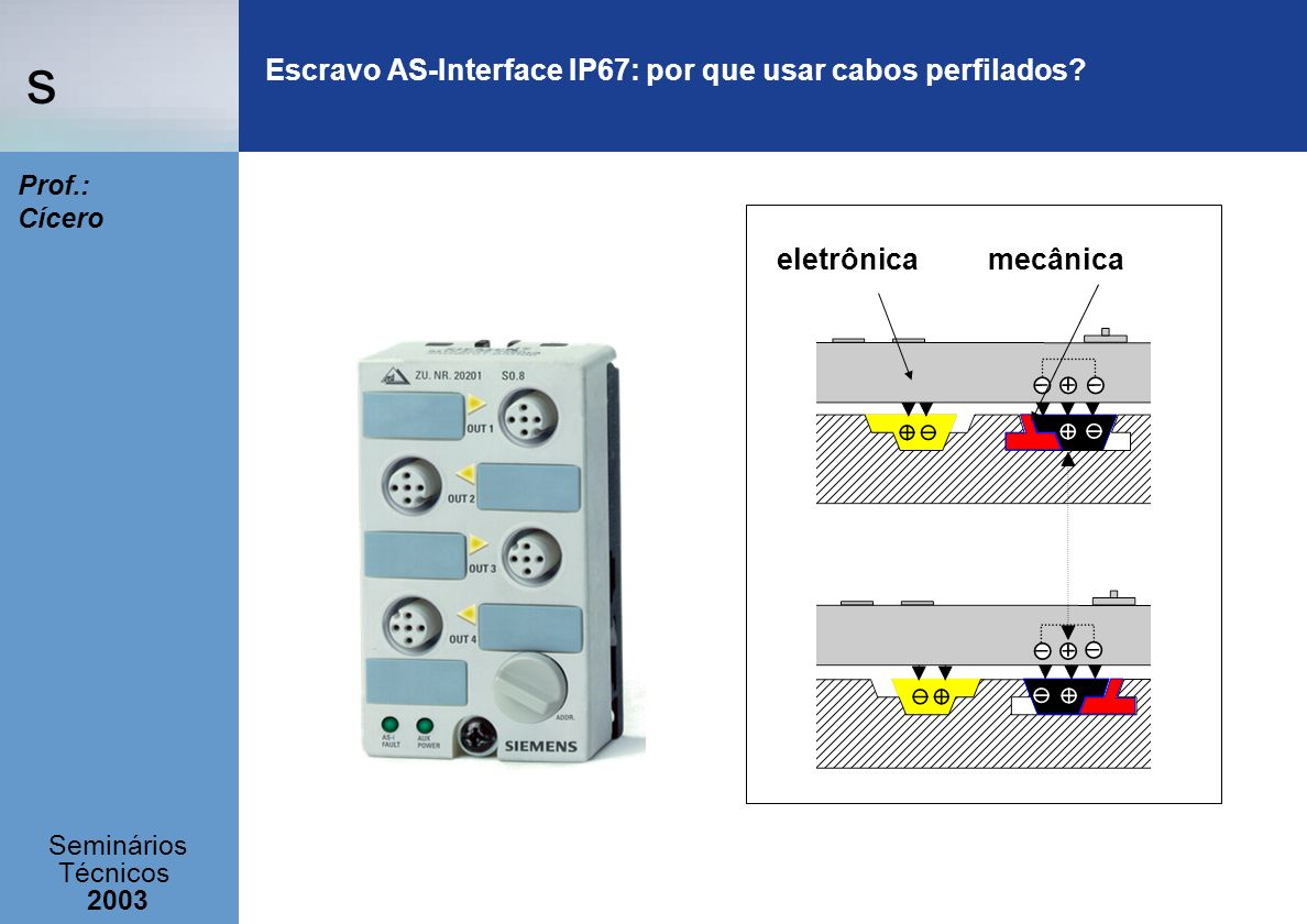 Escravo AS-Interface IP67: por que usar cabos perfilados