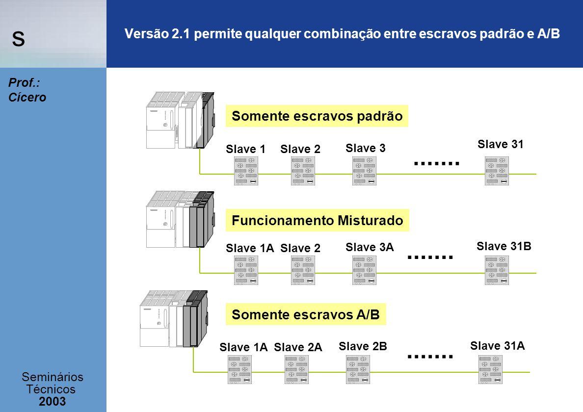 Versão 2.1 permite qualquer combinação entre escravos padrão e A/B