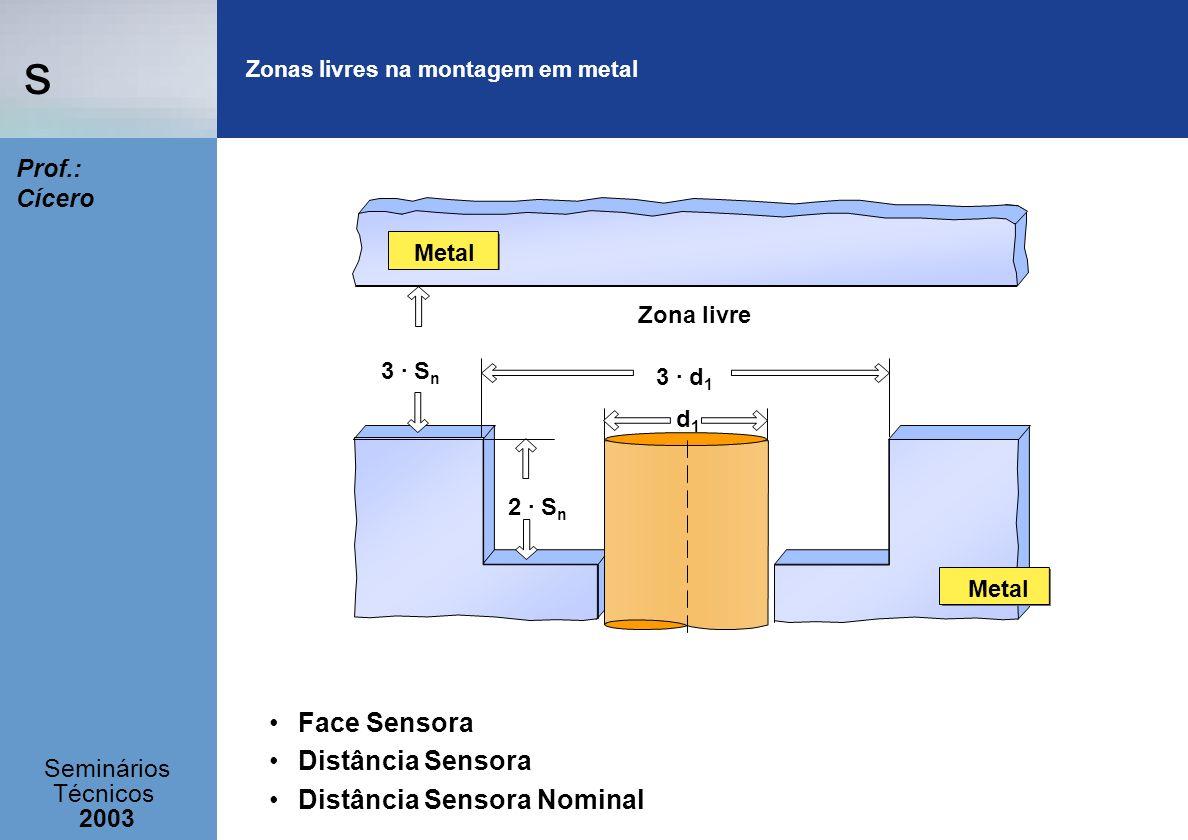 Zonas livres na montagem em metal