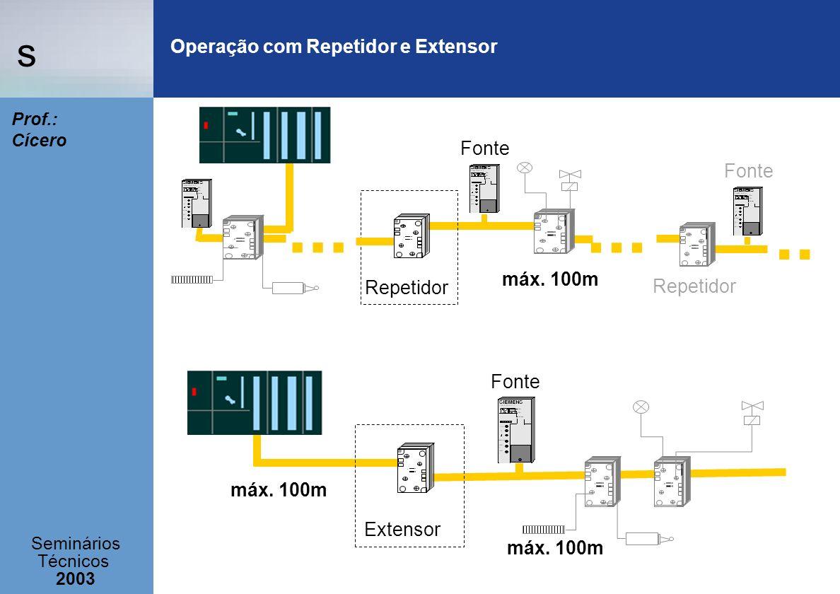 ... .. Operação com Repetidor e Extensor Fonte máx. 100m Repetidor