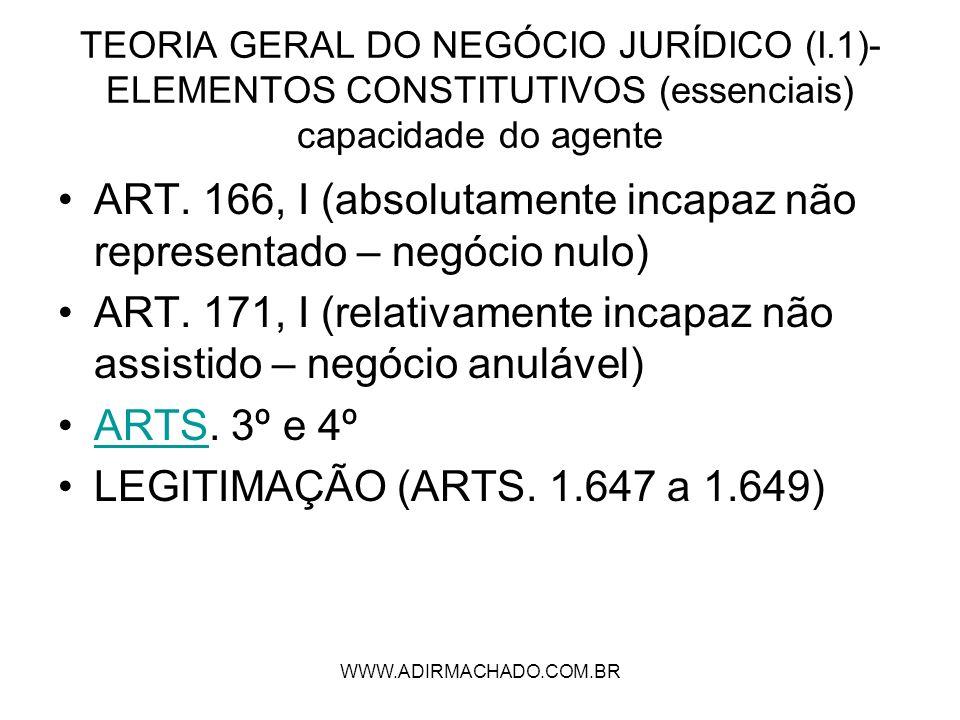 ART. 166, I (absolutamente incapaz não representado – negócio nulo)