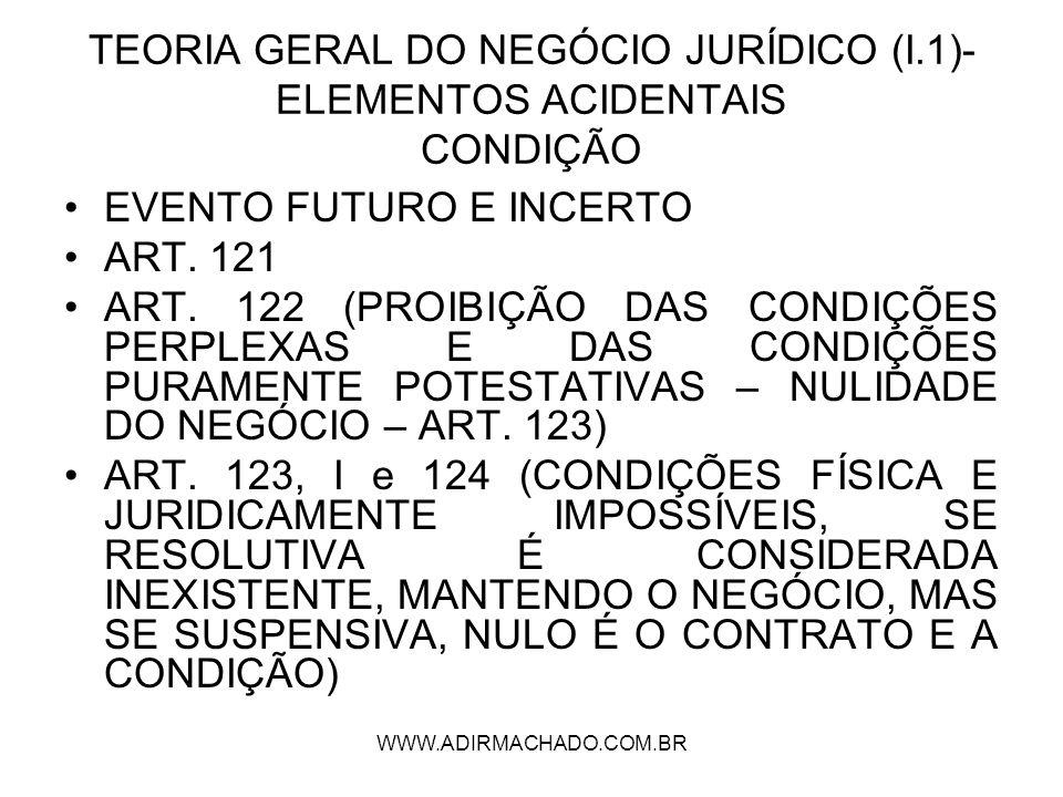 TEORIA GERAL DO NEGÓCIO JURÍDICO (I.1)-ELEMENTOS ACIDENTAIS CONDIÇÃO