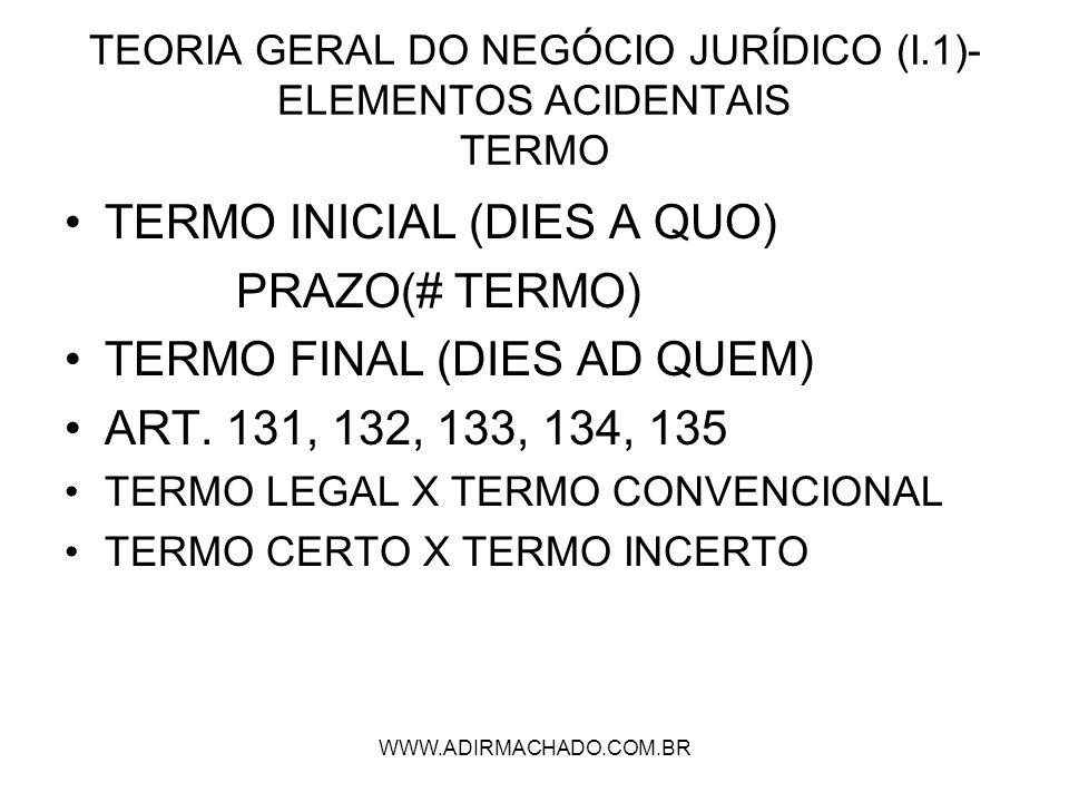 TEORIA GERAL DO NEGÓCIO JURÍDICO (I.1)-ELEMENTOS ACIDENTAIS TERMO