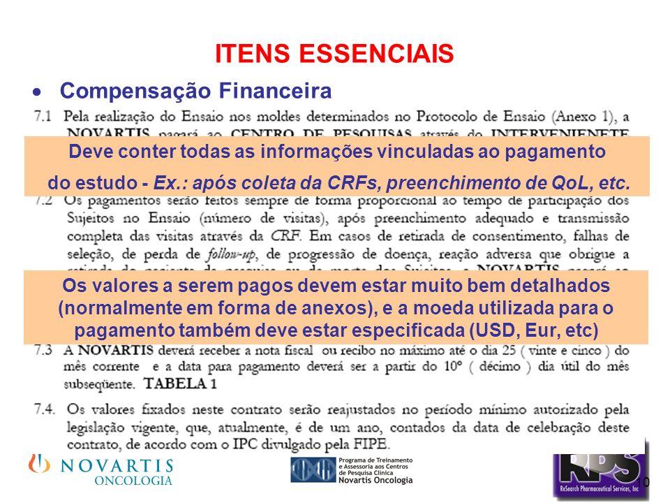 ITENS ESSENCIAIS Compensação Financeira