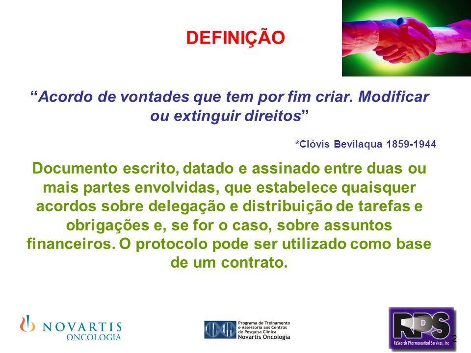 DEFINIÇÃO Acordo de vontades que tem por fim criar. Modificar ou extinguir direitos *Clóvis Bevilaqua 1859-1944.