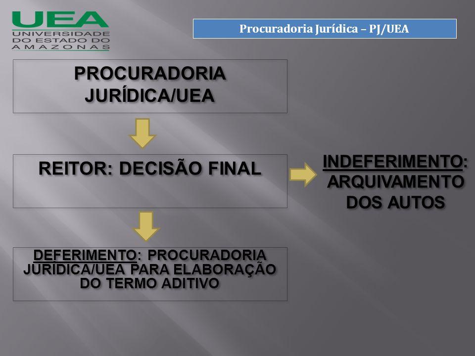 PROCURADORIA JURÍDICA/UEA REITOR: DECISÃO FINAL