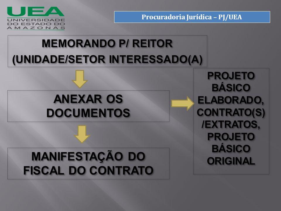 MEMORANDO P/ REITOR (UNIDADE/SETOR INTERESSADO(A)