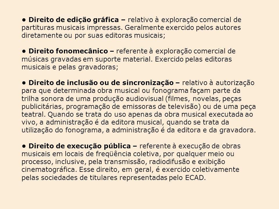 • Direito de edição gráfica – relativo à exploração comercial de partituras musicais impressas. Geralmente exercido pelos autores diretamente ou por suas editoras musicais;