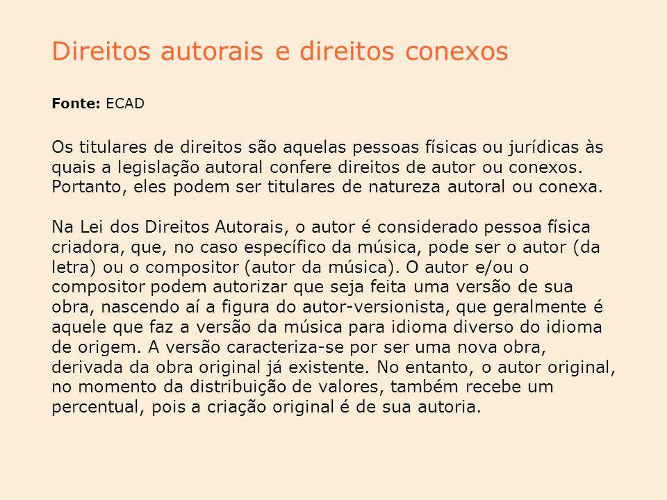 Direitos autorais e direitos conexos