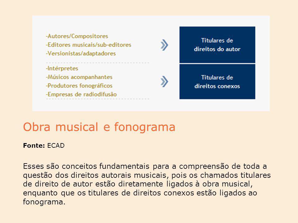 Obra musical e fonograma