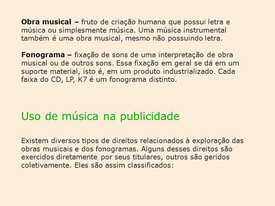 Uso de música na publicidade