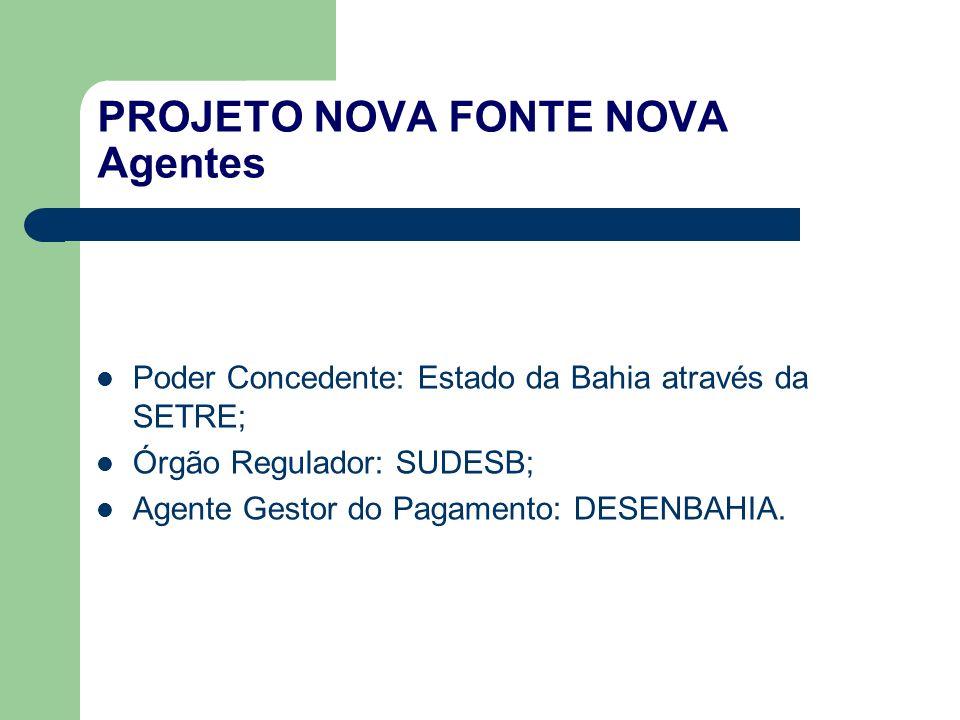 PROJETO NOVA FONTE NOVA Agentes