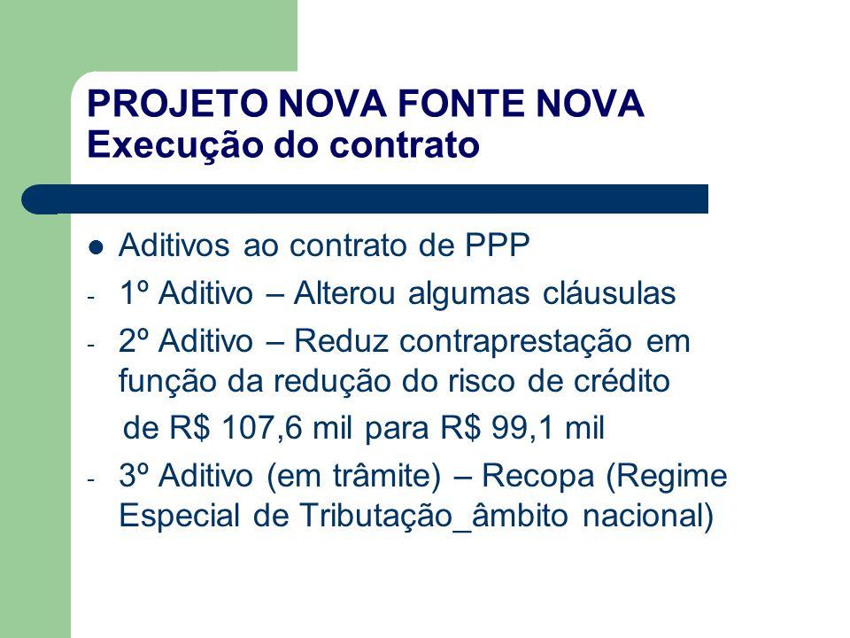 PROJETO NOVA FONTE NOVA Execução do contrato