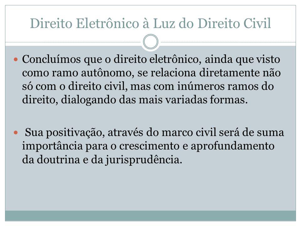 Direito Eletrônico à Luz do Direito Civil