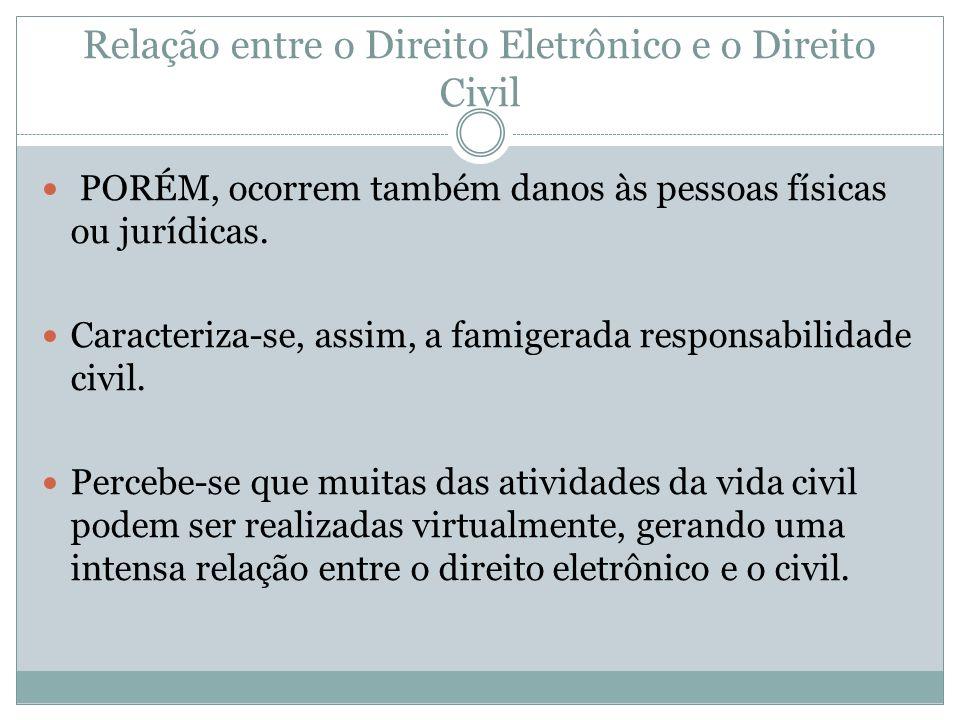 Relação entre o Direito Eletrônico e o Direito Civil