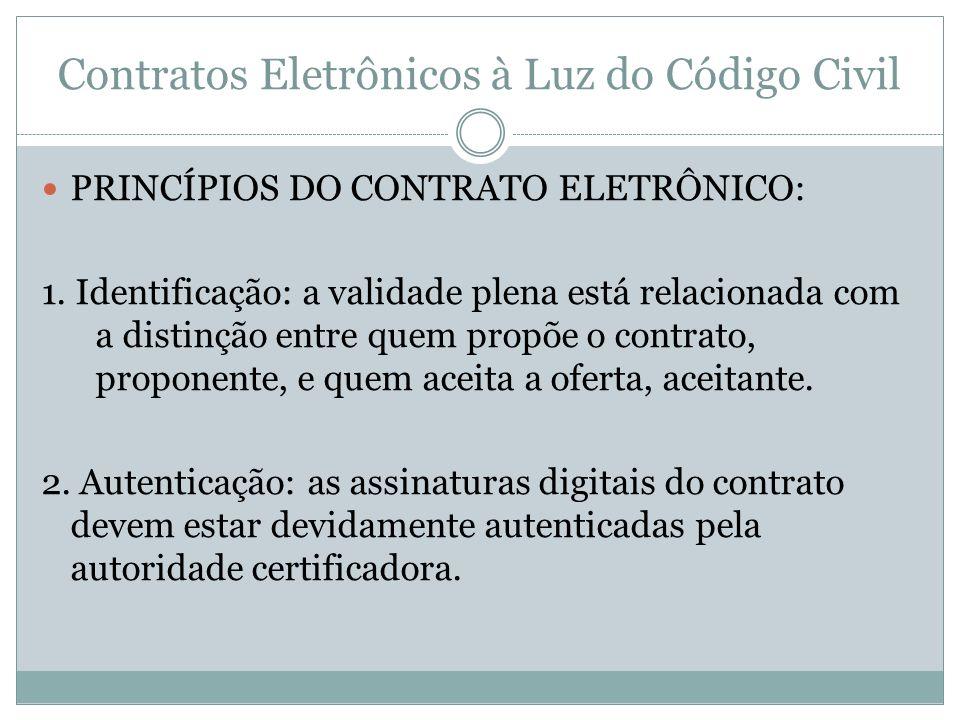 Contratos Eletrônicos à Luz do Código Civil