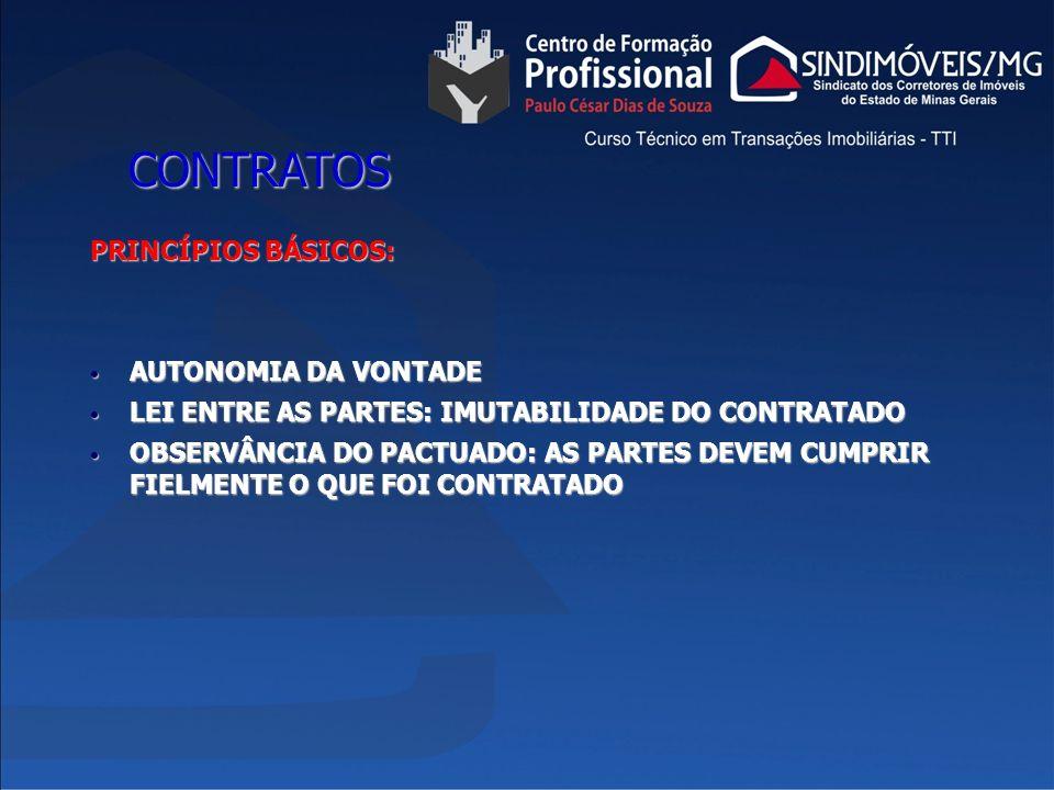 CONTRATOS PRINCÍPIOS BÁSICOS: AUTONOMIA DA VONTADE