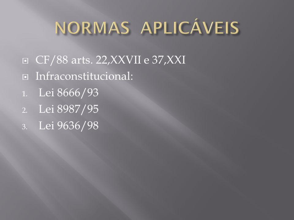 NORMAS APLICÁVEIS CF/88 arts. 22,XXVII e 37,XXI Infraconstitucional: