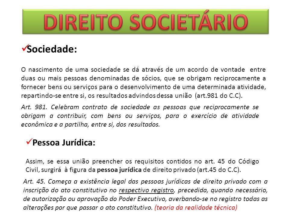 DIREITO SOCIETÁRIO Sociedade: Pessoa Jurídica: