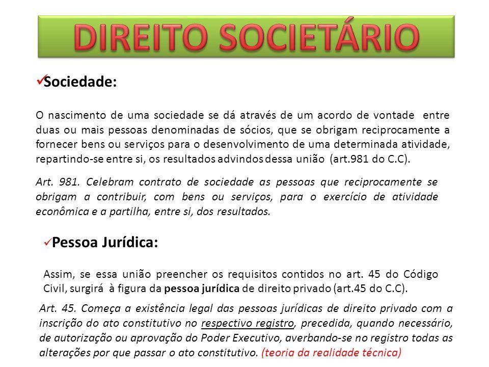 DIREITO SOCIETÁRIO Sociedade: